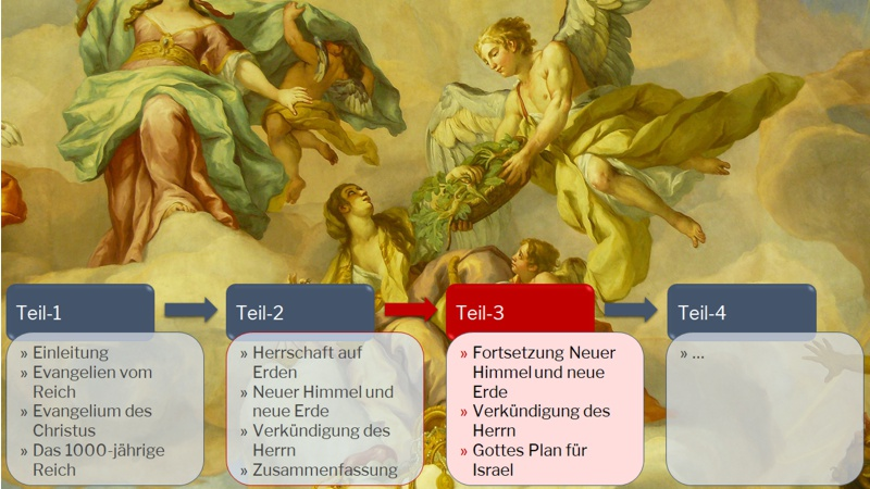 Der Plan Gottes Teil-3