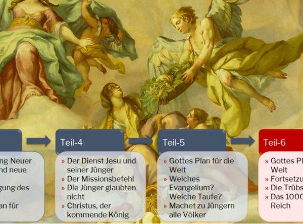 Der Plan Gottes Teil-6